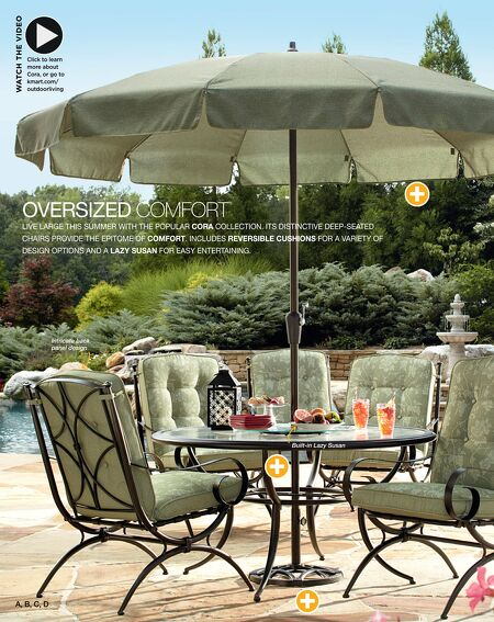 Contents of this Issue - Kmart Outdoor Living - 2014